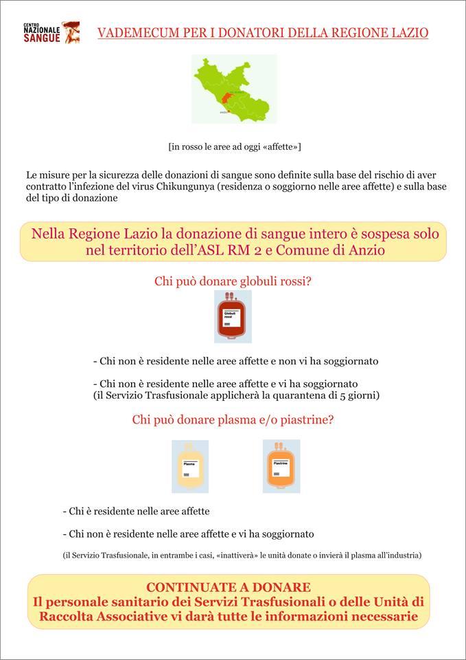 Donazioni Sange Lazio Sospensione Virus Zanzara